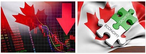 Canada Economic Sectors